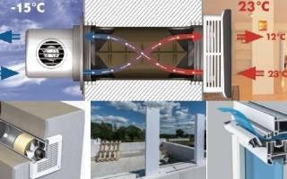 Устройство вентиляции в частном доме из газобетона