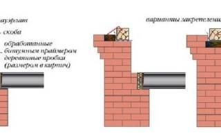 Укладка мауэрлата на кирпичную стену