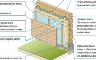Как утеплить старый деревянный дом снаружи
