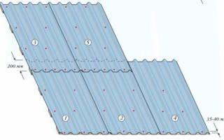 Как правильно закрыть крышу профнастилом
