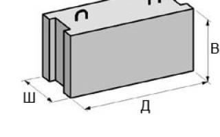 Фундаментные блоки ФБС ГОСТ 13579 85