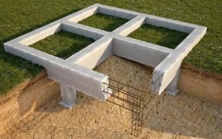 Марки бетона для фундамента гост