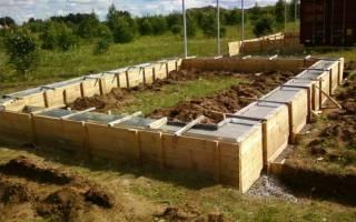 Фундамент на суглинистой почве