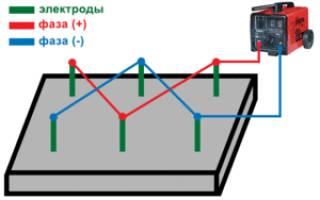 Прогрев бетона сварочным аппаратом схема подключения