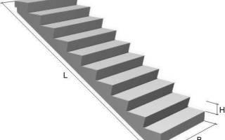 Марка бетона для лестничных маршей