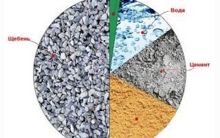 Как изготовить бетон своими руками пропорции