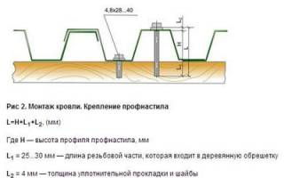 Расход фиксаторов арматуры на м2
