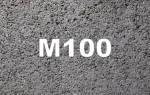 Бетон м100 состав пропорции
