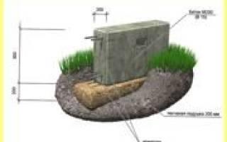 Какой фундамент дешевле ленточный или свайный