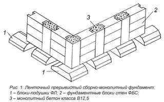 Мелкозаглубленный фундамент из блоков фбс