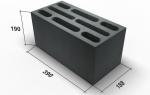 Дом из керамзитобетонных блоков плюсы и минусы