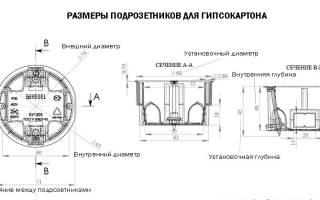 Диаметр подрозетника для бетона