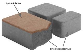Технология изготовления тротуарной плитки методом вибропрессования