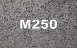 Бетон м250 состав пропорции