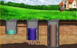 Переливная канализация из бетонных колец