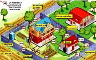 Как близко к забору можно строить дом