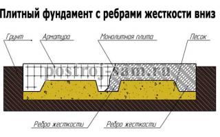 Плитный фундамент с ребрами жесткости вверх