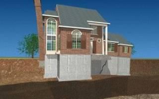 Ширина ленточного фундамента для двухэтажного дома