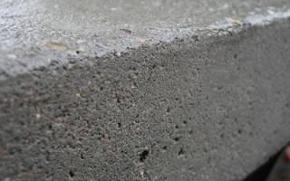 Что означает класс бетона