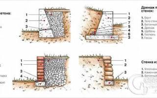 Устройство подпорных стенок из бетона
