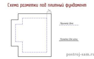 Устройство плитного фундамента для частного дома