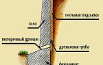 Дренаж подпорной стены