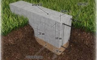 Фундамент под деревянный сруб советы и нормы