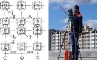 Исполнительная схема бетонной подготовки под фундамент