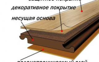Гидроизоляция под ламинат на бетонный пол
