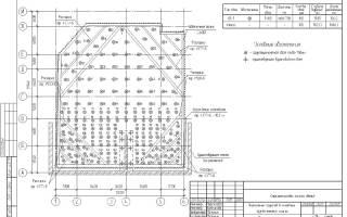 Расчет толщины фундаментной плиты пример