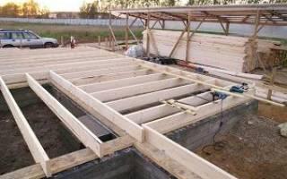 Какой бетон используют для фундамента дома